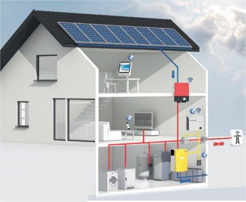 sistema-accumulo-fotovoltaico